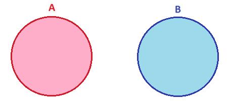 Venn-diagrams.png
